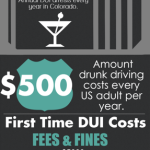 Dont-Drink-and-Drive-McDivitt Law