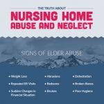 Nursing Home Abuse and Neglect Prevention